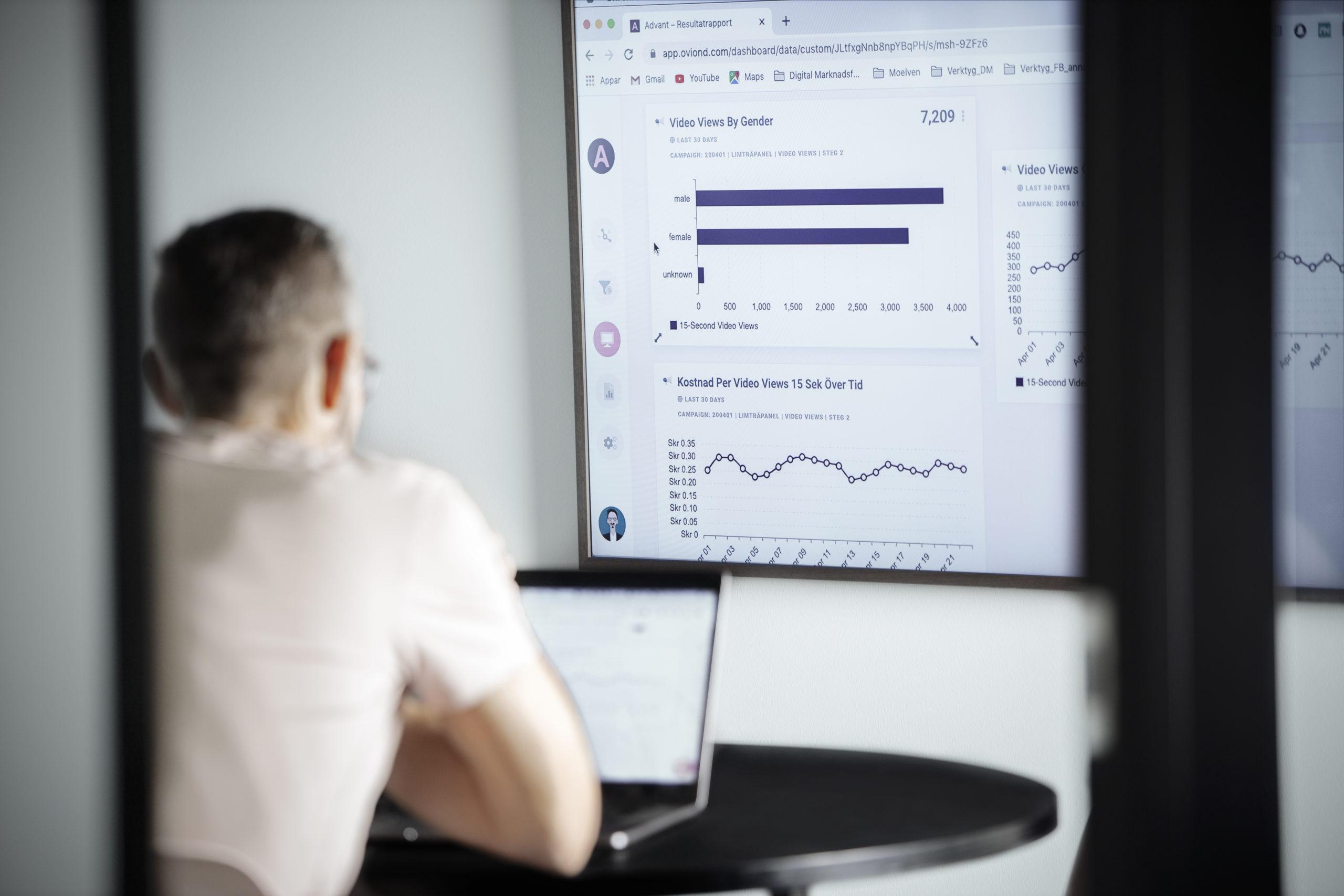 Som kund hos oss får du hjälp från uppstart till uppföljning när det gäller din digitala marknadsföring.